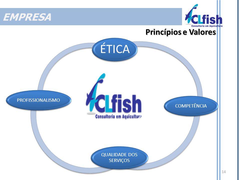 14 Princípios e Valores ÉTICA COMPETÊNCIA QUALIDADE DOS SERVIÇOS PROFISSIONALISMO EMPRESA