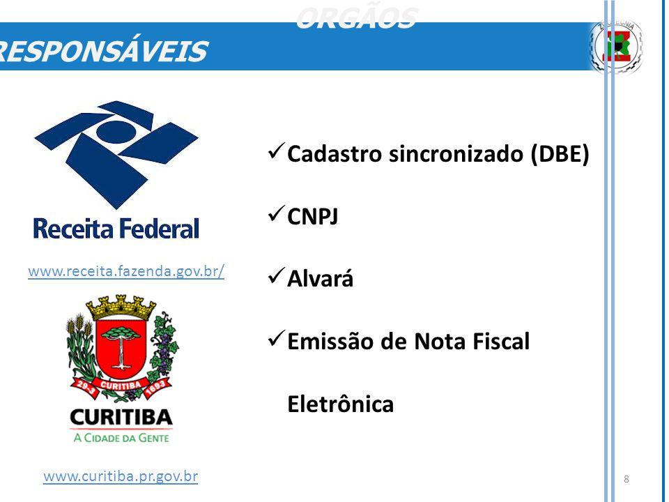 9 ORGÃOS RESPONSÁVEIS Impostos PIS 0.65% COFINS 3% CSLL 2.88% IRPJ 4.80% ISS 5% 16.33% DCTFSPEDDACON
