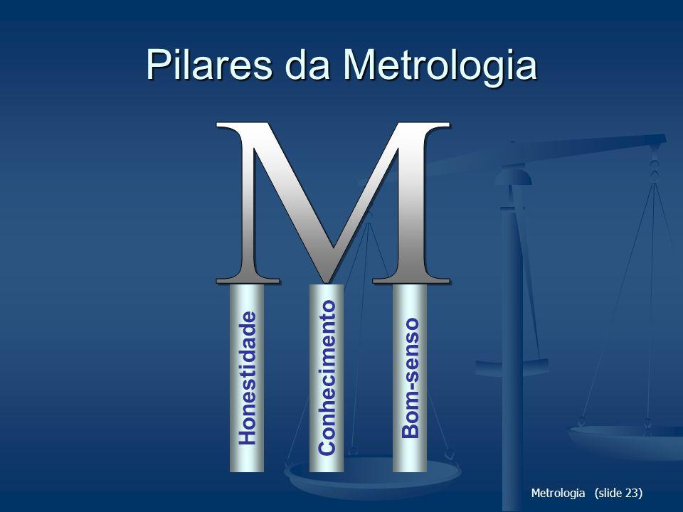 Metrologia (slide 23) Pilares da Metrologia HonestidadeConhecimentoBom-senso