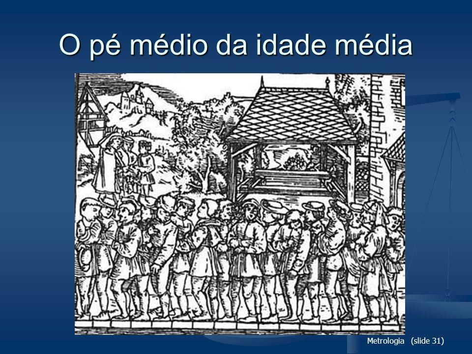 Metrologia (slide 31) O pé médio da idade média