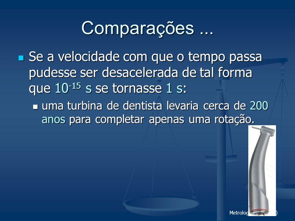 Metrologia (slide 42) Comparações...