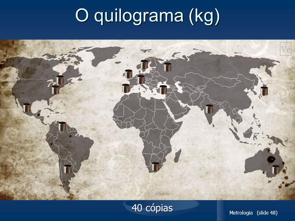 Metrologia (slide 48) 40 cópias O quilograma (kg)