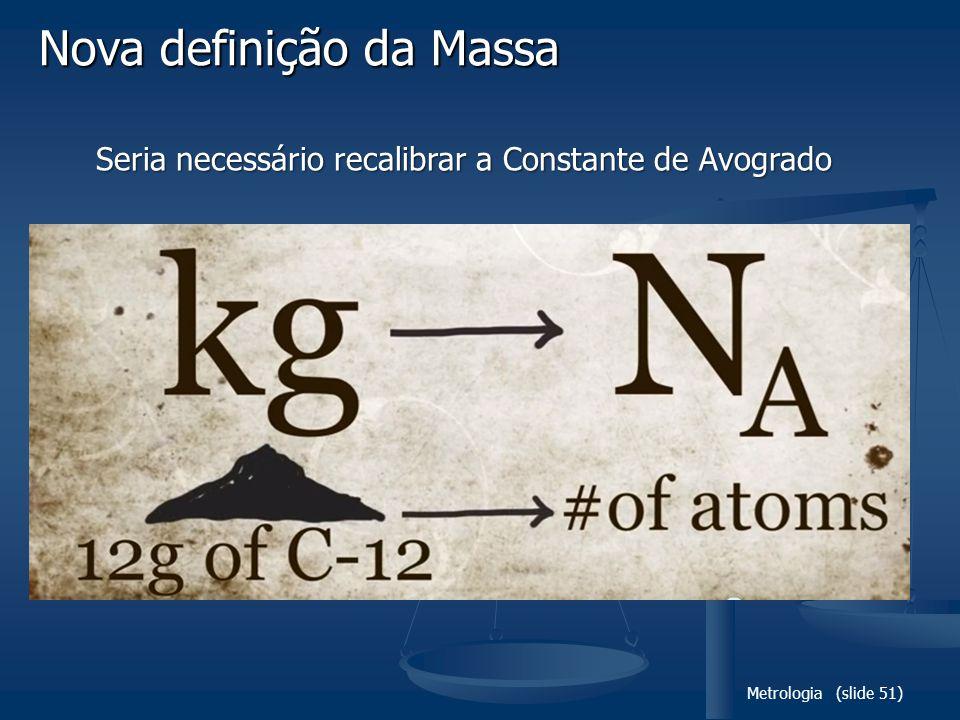 Metrologia (slide 51) Seria necessário recalibrar a Constante de Avogrado Nova definição da Massa
