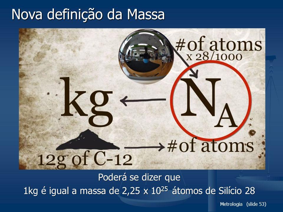 Metrologia (slide 53) Nova definição da Massa Poderá se dizer que 1kg é igual a massa de 2,25 x 10 25 átomos de Silício 28