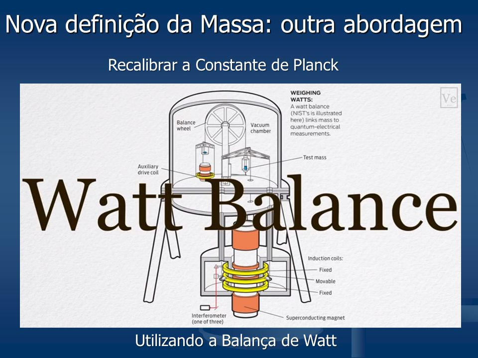 Nova definição da Massa: outra abordagem Recalibrar a Constante de Planck Utilizando a Balança de Watt