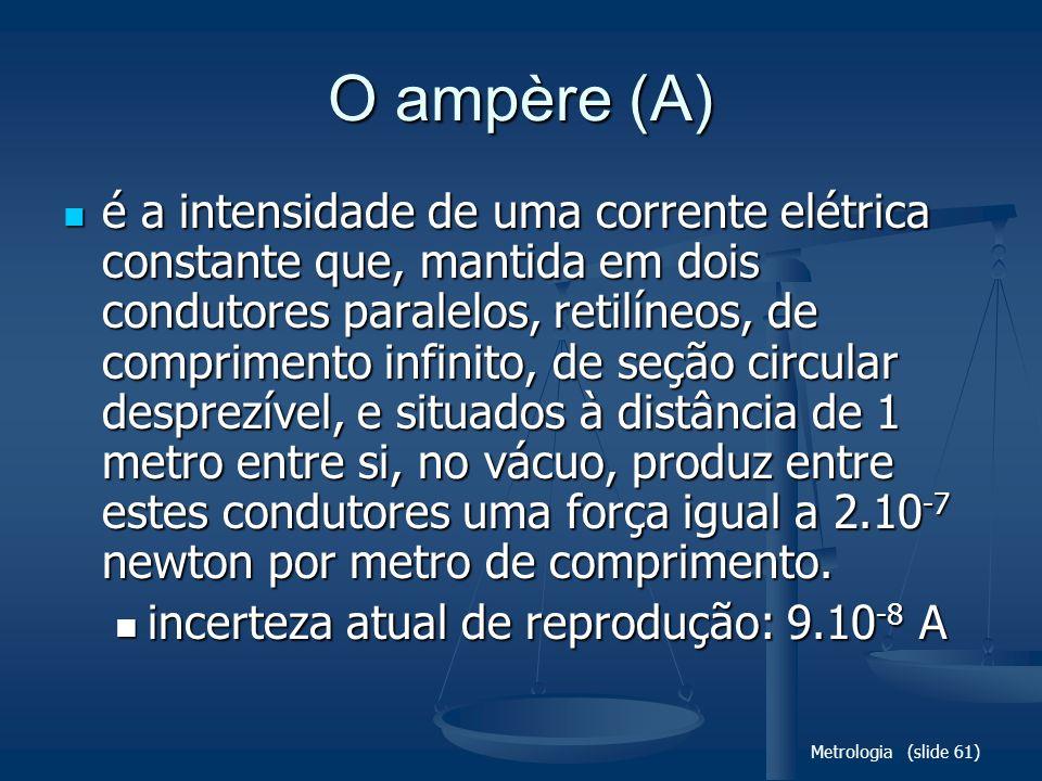 Metrologia (slide 61) O ampère (A) é a intensidade de uma corrente elétrica constante que, mantida em dois condutores paralelos, retilíneos, de comprimento infinito, de seção circular desprezível, e situados à distância de 1 metro entre si, no vácuo, produz entre estes condutores uma força igual a 2.10 -7 newton por metro de comprimento.
