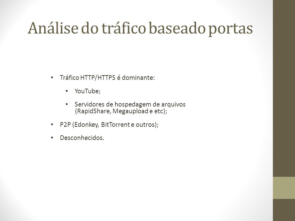 Análise do tráfico baseado portas Tráfico HTTP/HTTPS é dominante: YouTube; Servidores de hospedagem de arquivos (RapidShare, Megaupload e etc); P2P (Edonkey, BitTorrent e outros); Desconhecidos.