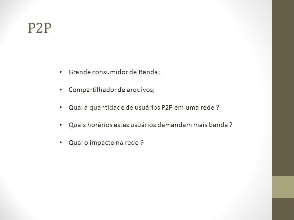 P2P Grande consumidor de Banda; Compartilhador de arquivos; Qual a quantidade de usuários P2P em uma rede .