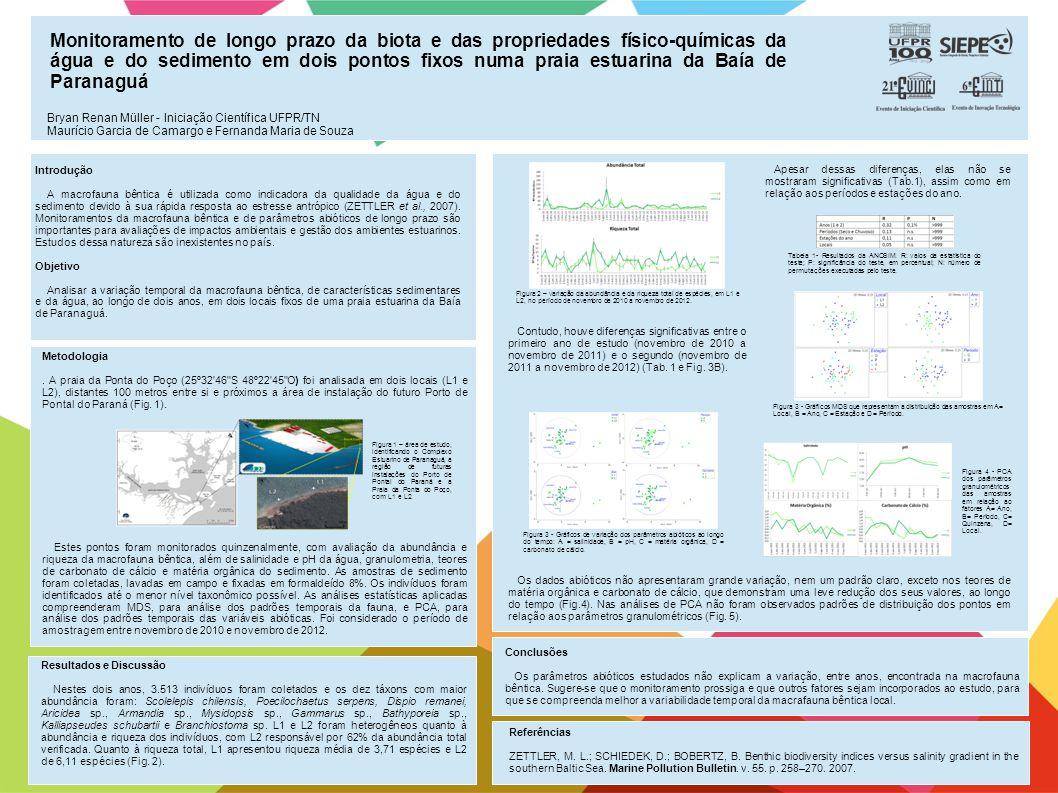 Monitoramento de longo prazo da biota e das propriedades físico-químicas da água e do sedimento em dois pontos fixos numa praia estuarina da Baía de P