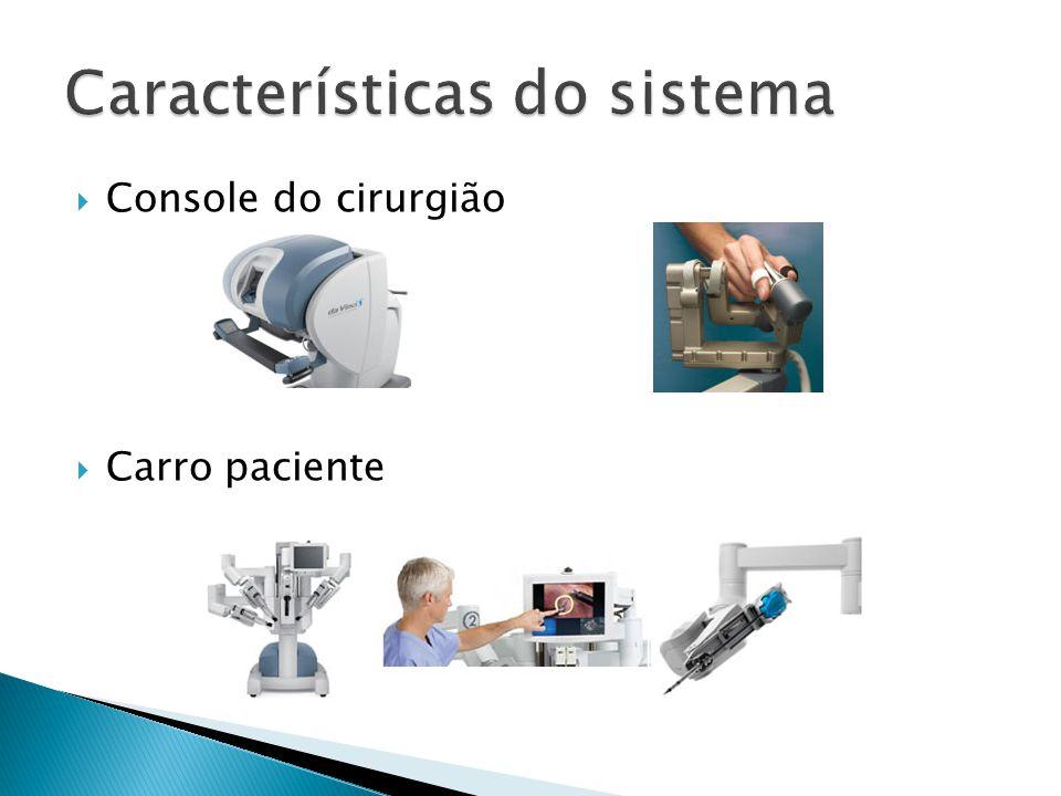 Console do cirurgião Carro paciente