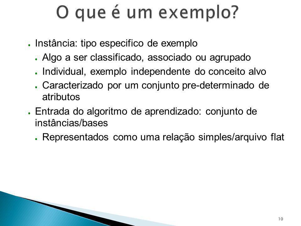 10 O que é um exemplo? Instância: tipo especifico de exemplo Algo a ser classificado, associado ou agrupado Individual, exemplo independente do concei