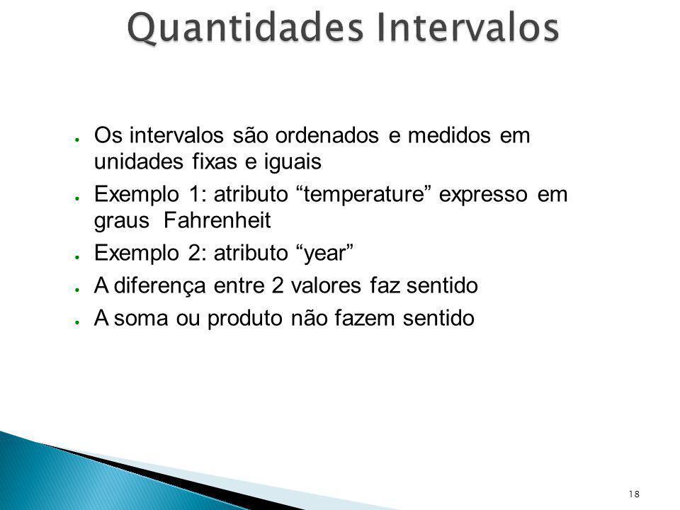 18 Quantidades Intervalos Os intervalos são ordenados e medidos em unidades fixas e iguais Exemplo 1: atributo temperature expresso em graus Fahrenhei