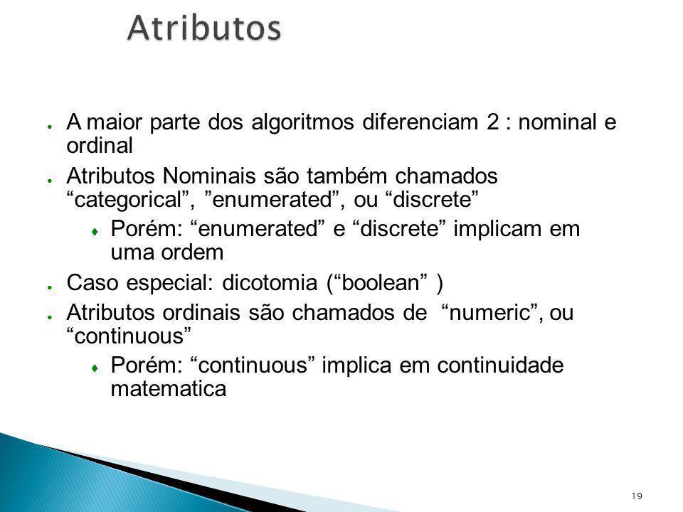 19 Atributos A maior parte dos algoritmos diferenciam 2 : nominal e ordinal Atributos Nominais são também chamados categorical, enumerated, ou discret