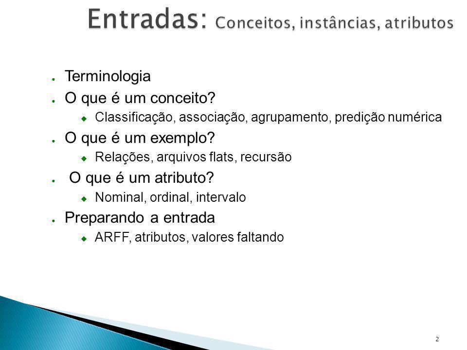 2 Entradas: Conceitos, instâncias, atributos Terminologia O que é um conceito? Classificação, associação, agrupamento, predição numérica O que é um ex