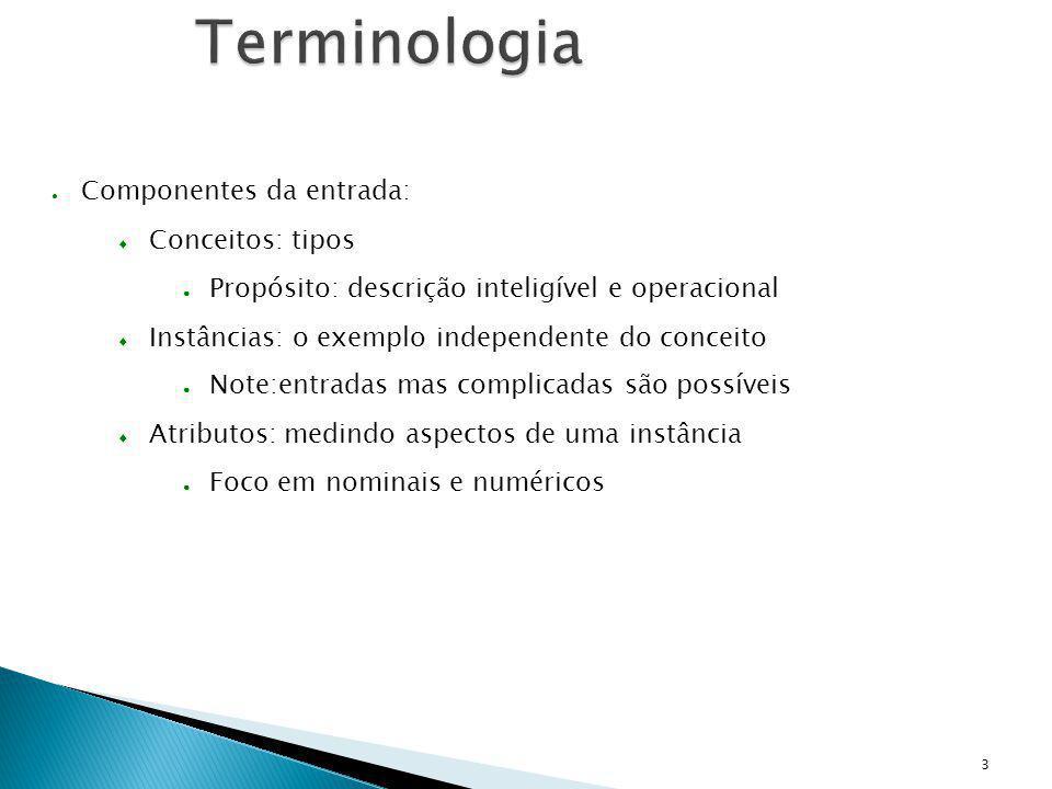 3 Terminologia Componentes da entrada: Conceitos: tipos Propósito: descrição inteligível e operacional Instâncias: o exemplo independente do conceito