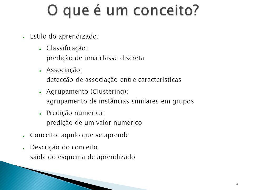 4 O que é um conceito? Estilo do aprendizado: Classificação: predição de uma classe discreta Associação: detecção de associação entre características