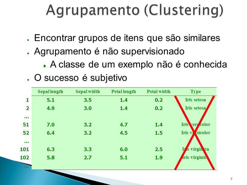 7 Agrupamento (Clustering) Encontrar grupos de itens que são similares Agrupamento é não supervisionado A classe de um exemplo não é conhecida O suces