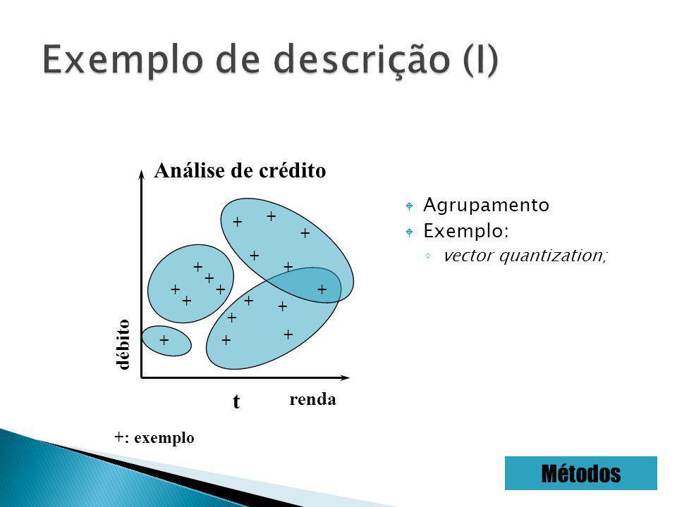 W Agrupamento W Exemplo: vector quantization; renda débito + + + + + + + + + + + + + + + + t + +: exemplo Análise de crédito Métodos