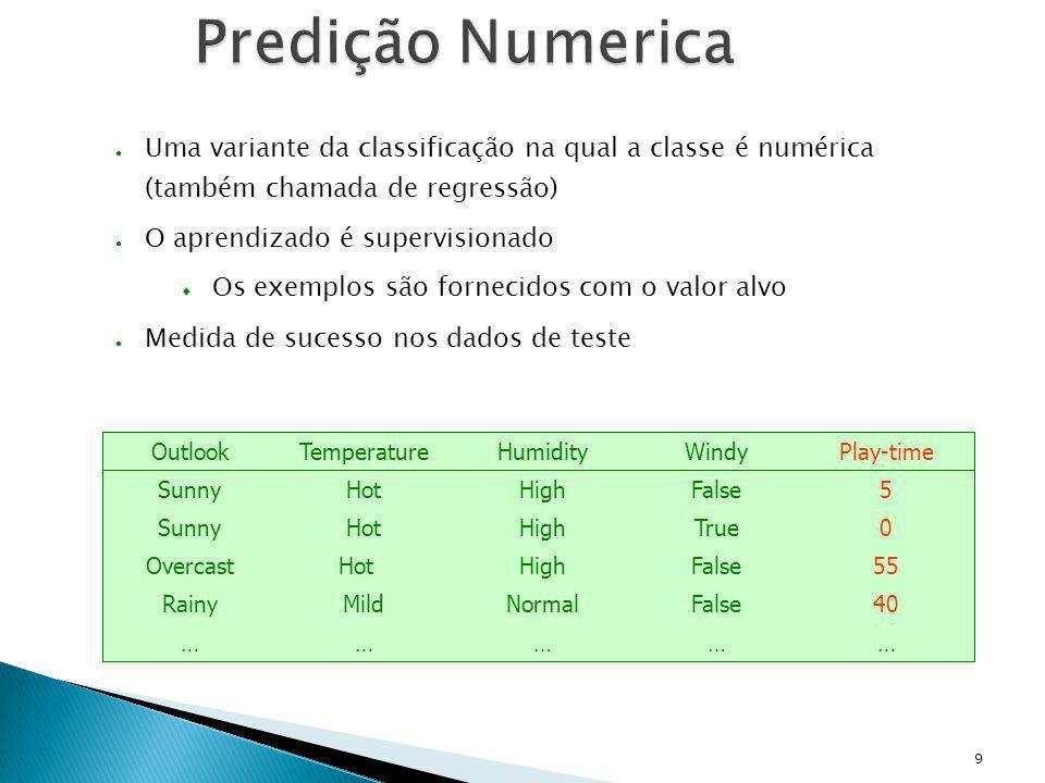 9 Predição Numerica Uma variante da classificação na qual a classe é numérica (também chamada de regressão) O aprendizado é supervisionado Os exemplos