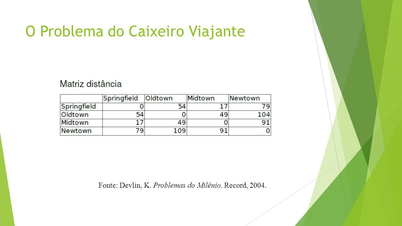 O Problema do Caixeiro Viajante Fonte: Devlin, K. Problemas do Milênio. Record, 2004.