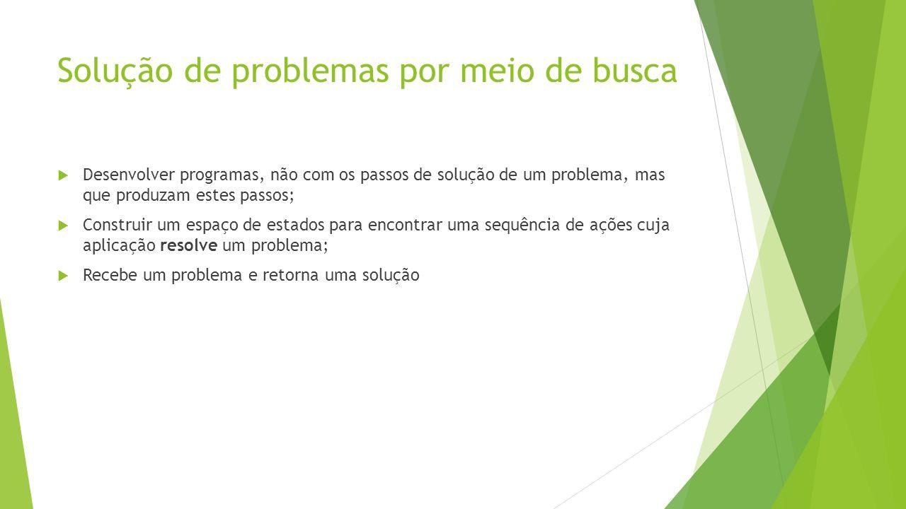 Solução de problemas por meio de busca Desenvolver programas, não com os passos de solução de um problema, mas que produzam estes passos; Construir um