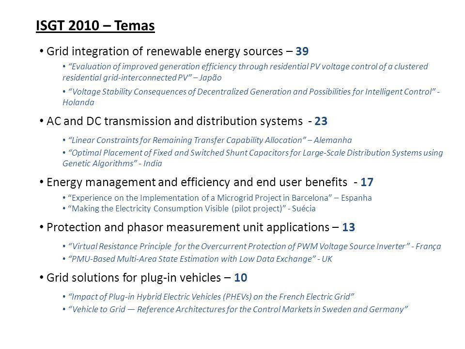 System and component reliability and diagnostics – 10 Design and Analysis of Fuzzy Power System Stabilizer A Hybrid Expert System Realization of Adaptive Autonomy for Smart Grid Intelligent monitoring and outage management – 9 Spectral Analysis Techniques with Kalman Filtering for Estimating Power Quality Indices – Australia Islanding Operation of Active Distribution Grids using an Agent-based Architecture - Portugal Power electronic controllers and energy storage – 9 Design Study of a Converter Interface Interconnecting an Energy Storage with the dc-link of a VSC – Suécia Experiences from a Back-to-Back Converter fed Village Microgrid - Finlandia Sensors, communication and advanced metering infrastructure – 7 Wireless Network Performance for Residential Demand-Side Participation – Canadá Automated Meter Reading Using RF Technology – Irã Simulation of Power Line Communication using ATP-EMTP and MATLAB - UK Regulatory aspects and market operations – 4 Software Evaluation of Smart Meters within a Legal Metrology Perspective: A Brazilian Case Learning from Experiences of the prior Swedish Electrical Distribution System Regulation - Reference Material when Developing the Future Regulatory Incentives - Suécia Cyber and physical security systems – 3 Cyber Security for Smart Grid: A Human-Automation Interaction Framework - Irã