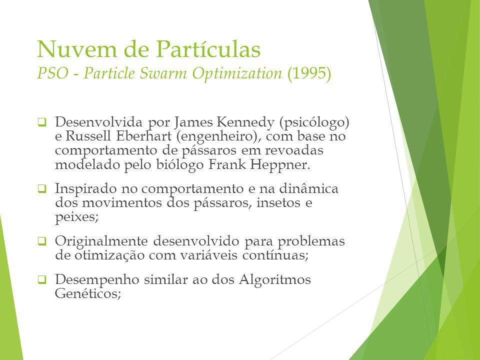Nuvem de Partículas PSO - Particle Swarm Optimization (1995) Desenvolvida por James Kennedy (psicólogo) e Russell Eberhart (engenheiro), com base no c