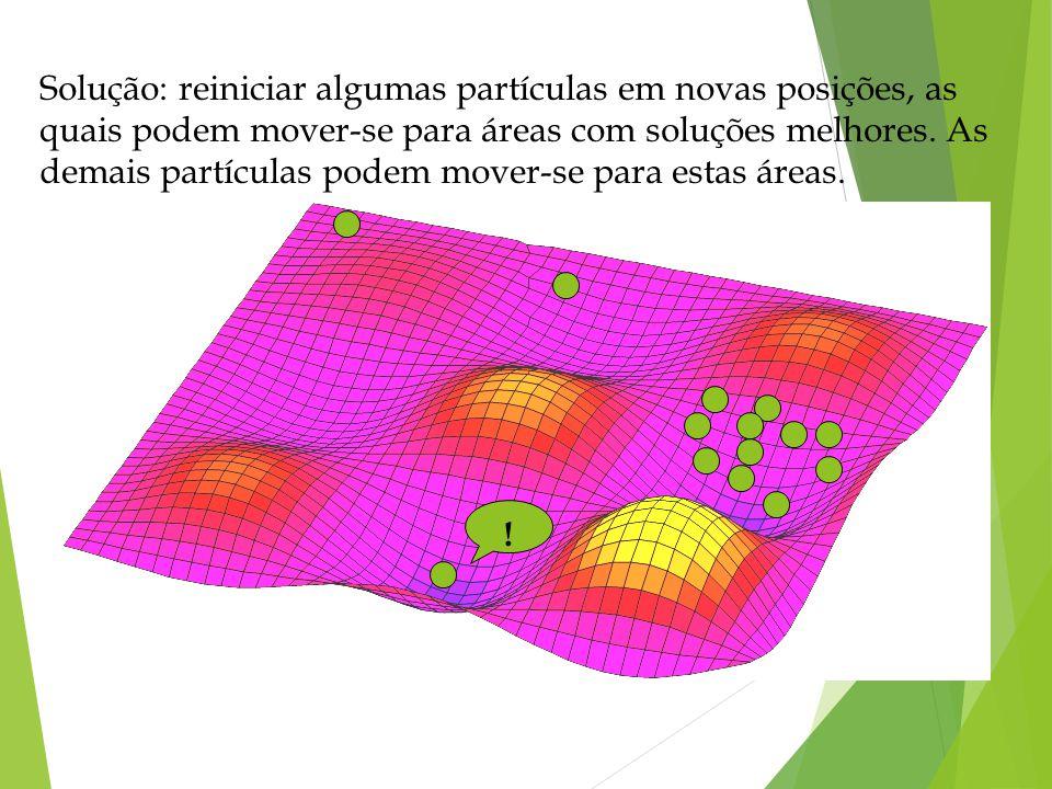 Solução: reiniciar algumas partículas em novas posições, as quais podem mover-se para áreas com soluções melhores. As demais partículas podem mover-se