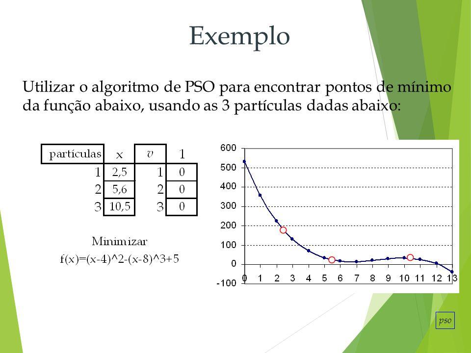 Exemplo Utilizar o algoritmo de PSO para encontrar pontos de mínimo da função abaixo, usando as 3 partículas dadas abaixo: pso