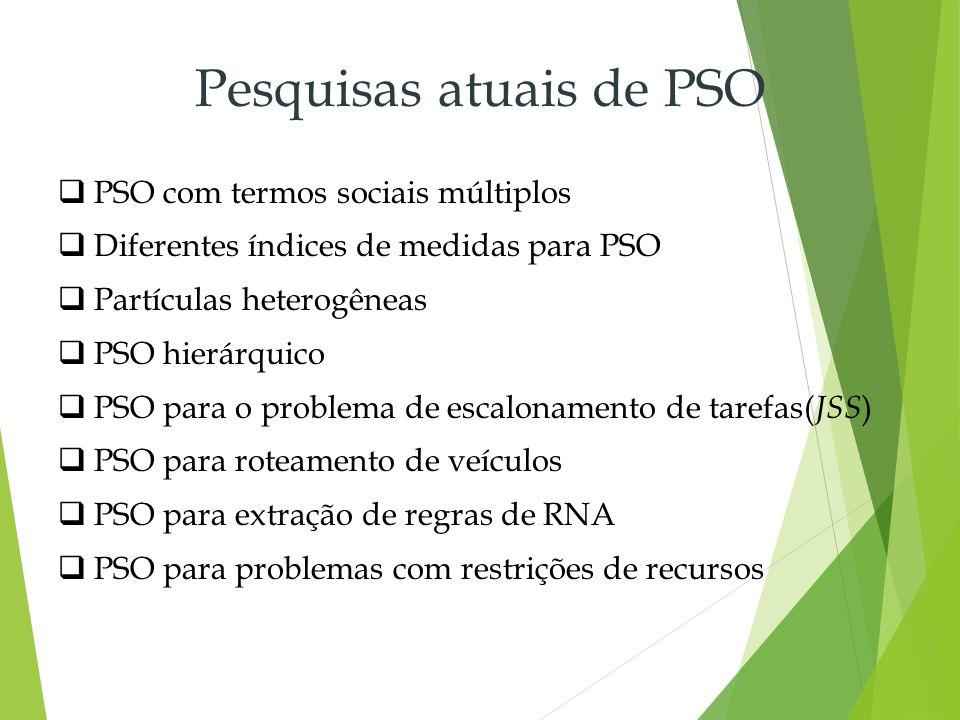 Pesquisas atuais de PSO PSO com termos sociais múltiplos Diferentes índices de medidas para PSO Partículas heterogêneas PSO hierárquico PSO para o pro