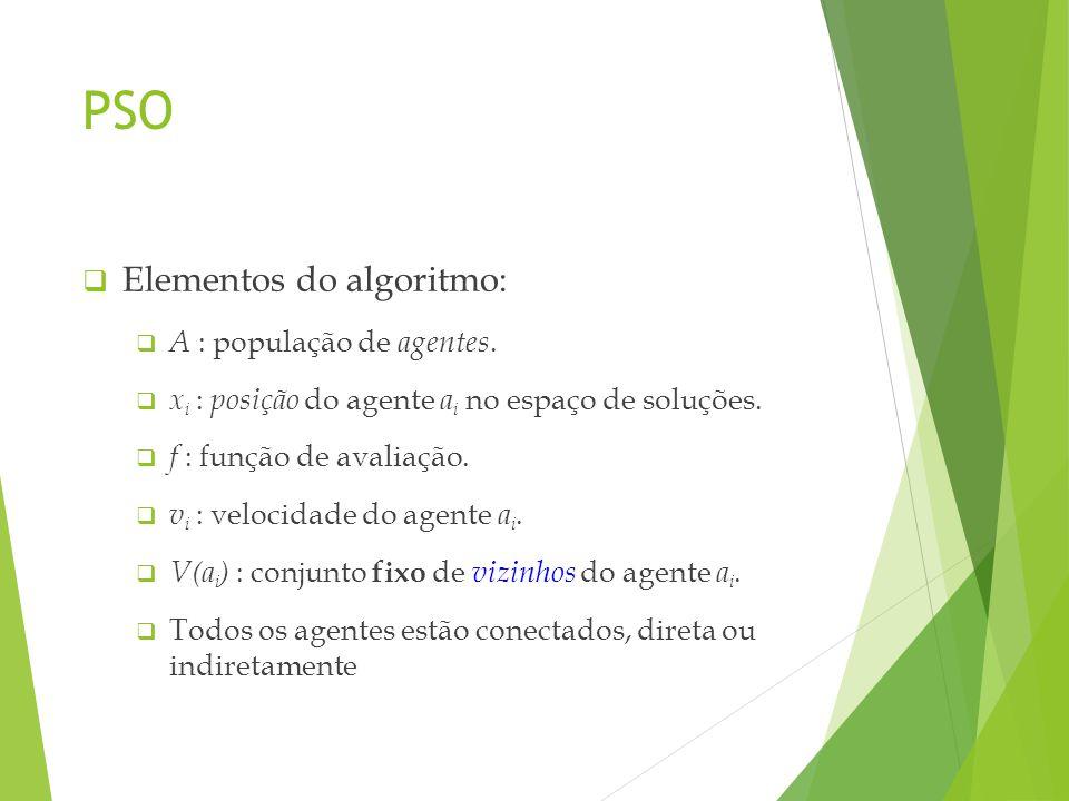 PSO Elementos do algoritmo: A : população de agentes. x i : posição do agente a i no espaço de soluções. f : função de avaliação. v i : velocidade do