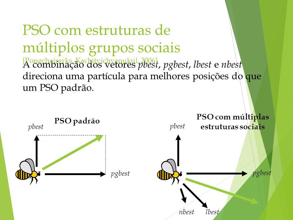 A combinação dos vetores pbest, pgbest, lbest e nbest direciona uma partícula para melhores posições do que um PSO padrão. pbest pgbest PSO padrão pbe
