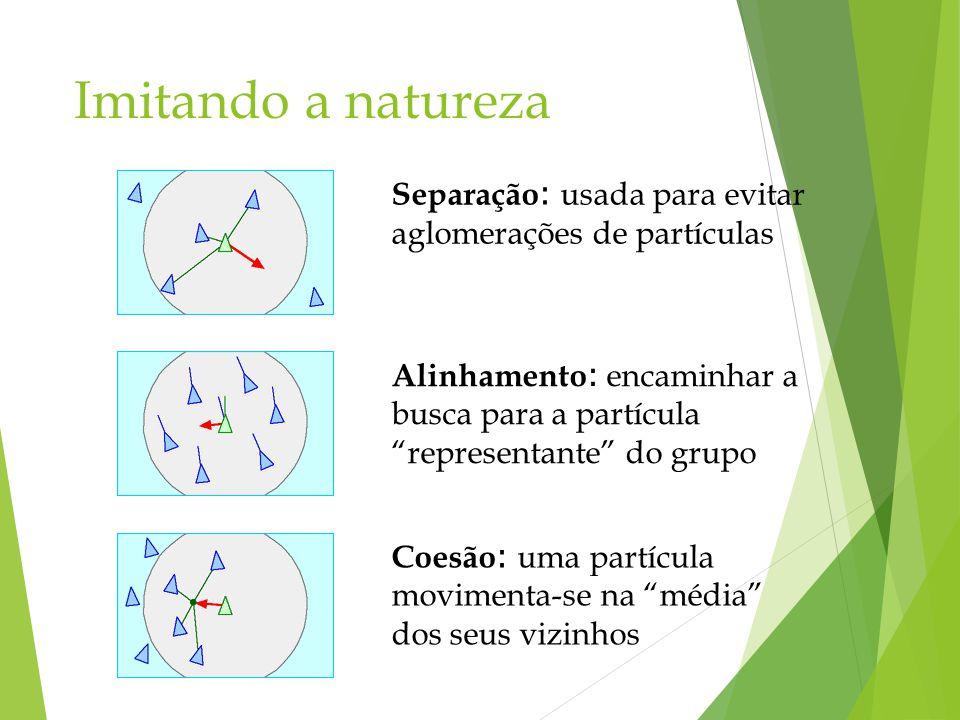 Separação : usada para evitar aglomerações de partículas Alinhamento : encaminhar a busca para a partícula representante do grupo Coesão : uma partícu