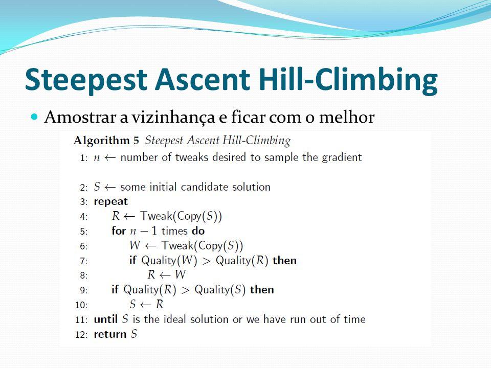 Steepest Ascent Hill-Climbing Amostrar a vizinhança e ficar com o melhor