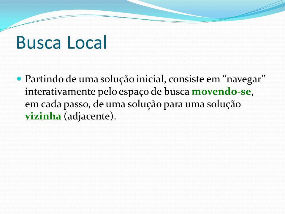 Busca Local Partindo de uma solução inicial, consiste em navegar interativamente pelo espaço de busca movendo-se, em cada passo, de uma solução para uma solução vizinha (adjacente).