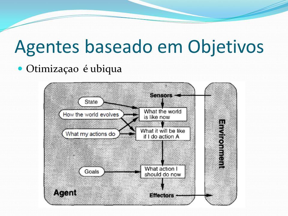 Agentes baseado em Objetivos Otimizaçao é ubiqua