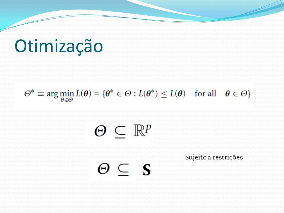 Vizinhança no problema da mochila s = (0,1,0,1,0) (1,1,0,1,0) (0,0,0,1,0) (0,1,1,1,0) (0,1,0,0,0) (0,1,0,1,1) O movimento consiste em mudar a variável s j de 1 para 0 ou vice-versa.