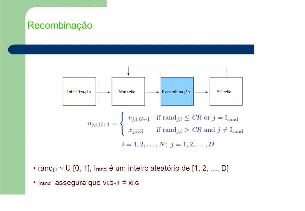 Recombinação InicializaçãoMutaçãoRecombinaçãoSeleção rand j,i U [0, 1], I rand é um inteiro aleatório de [1, 2,..., D] I rand assegura que v i,G+1 x i