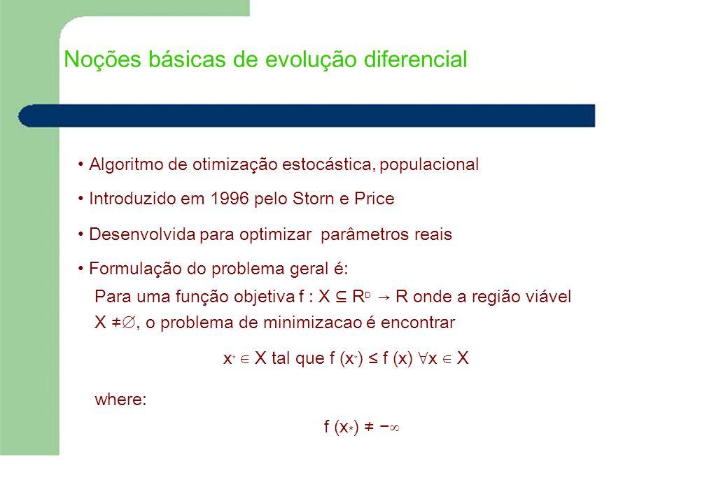 Noções básicas de evolução diferencial Algoritmo de otimização estocástica, populacional Introduzido em 1996 pelo Storn e Price Desenvolvida para opti