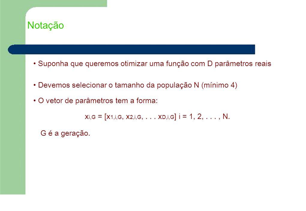 Notação Suponha que queremos otimizar uma função com D parâmetros reais Devemos selecionar o tamanho da população N (mínimo 4) O vetor de parâmetros t