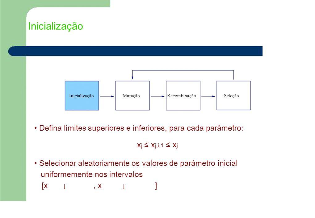 Mutação InicializaçãoMutaçãoRecombinaçãoSeleção Cada um dos vetores de parâmetro N sofre mutação, recombinação e seleção Mutação expande o espaço de busca Para um vetor de parâmetro x i,G selecionar aleatoriamente três vectores x r1,G, x r2,G e x r3,G tal que os indices i, r1, r2 e r3 são diferentes