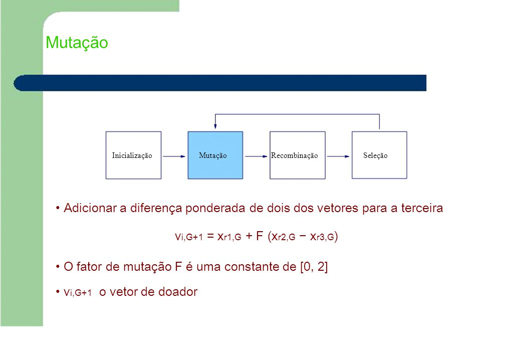 Recombinação InicializaçãoMutaçãoRecombinaçãoSeleção Recombinação incorpora soluções bem sucedidas da gerações anteriores O vetor u i,G+1 é desenvolvido a partir de elementos do vetor alvo, x i,G, e os elementos do vetor de doador, v i,G+1 Elementos do vetor doador entram com probabilidade CR