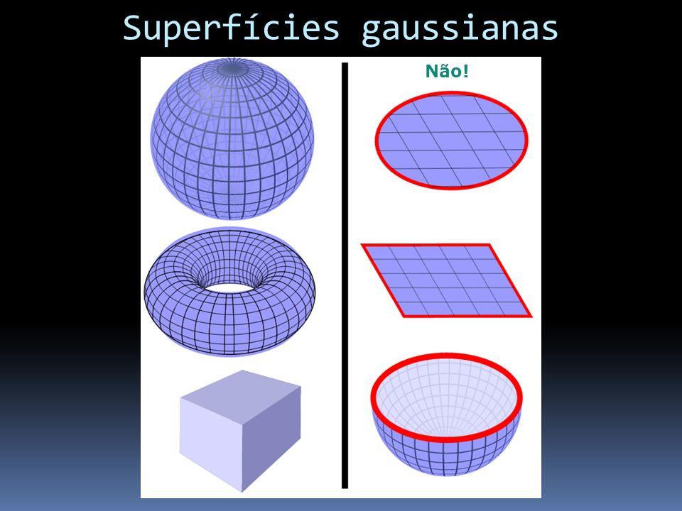 Superfícies gaussianas Não!