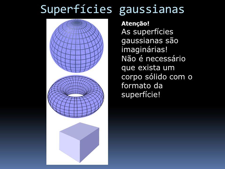 Superfícies gaussianas Atenção! As superfícies gaussianas são imaginárias! Não é necessário que exista um corpo sólido com o formato da superfície!