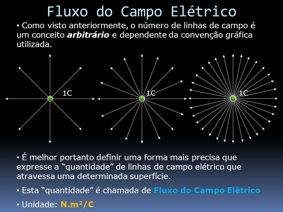 Fluxo do Campo Elétrico Como visto anteriormente, o número de linhas de campo é um conceito arbitrário e dependente da convenção gráfica utilizada.