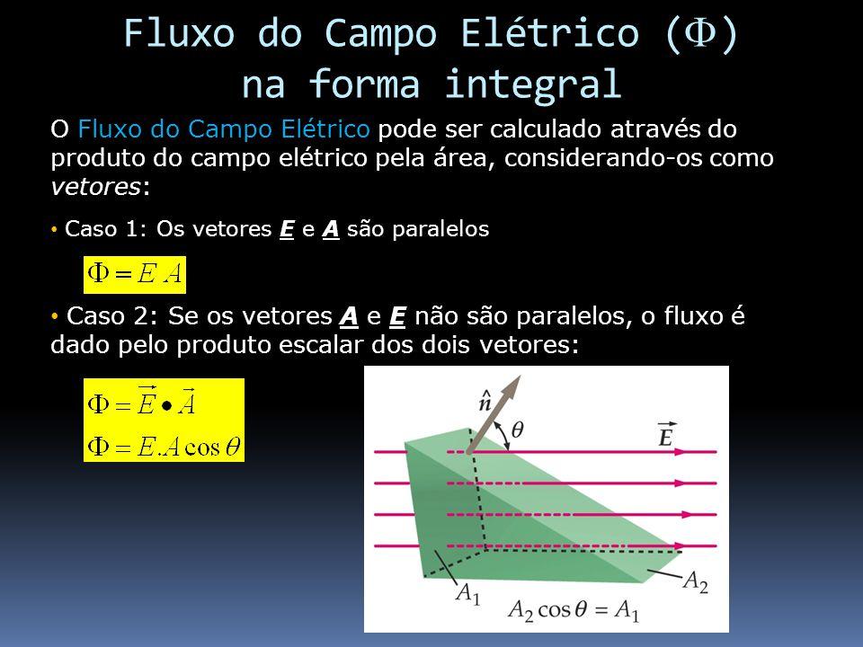 Fluxo do Campo Elétrico () na forma integral O Fluxo do Campo Elétrico pode ser calculado através do produto do campo elétrico pela área, considerando-os como vetores: Caso 2: Se os vetores A e E não são paralelos, o fluxo é dado pelo produto escalar dos dois vetores: Caso 1: Os vetores E e A são paralelos