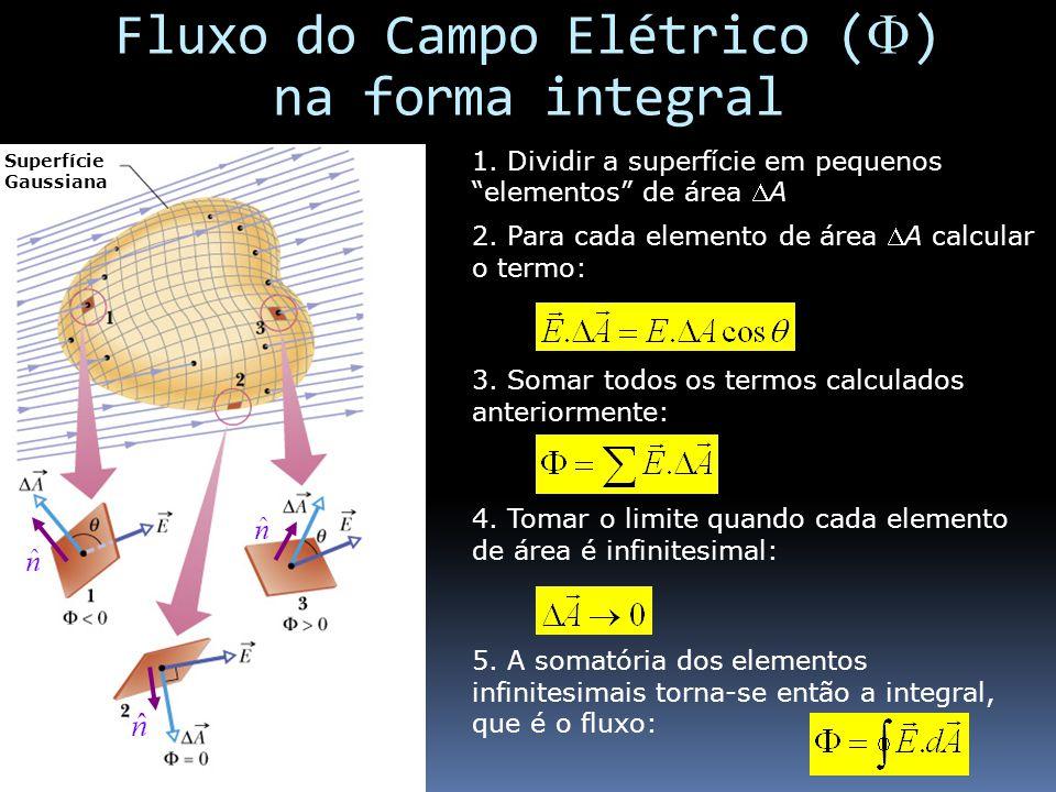 Superfície Gaussiana 1. Dividir a superfície em pequenos elementos de área A 2. Para cada elemento de área A calcular o termo: 3. Somar todos os termo