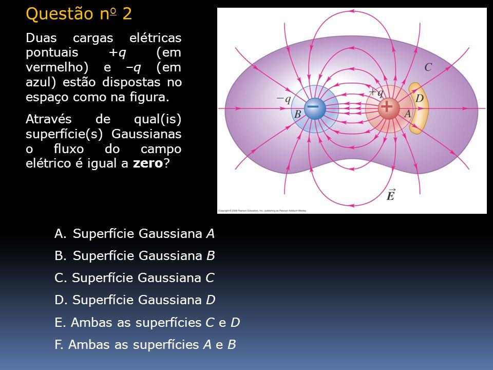 Questão n o 2 Duas cargas elétricas pontuais +q (em vermelho) e –q (em azul) estão dispostas no espaço como na figura. Através de qual(is) superfície(
