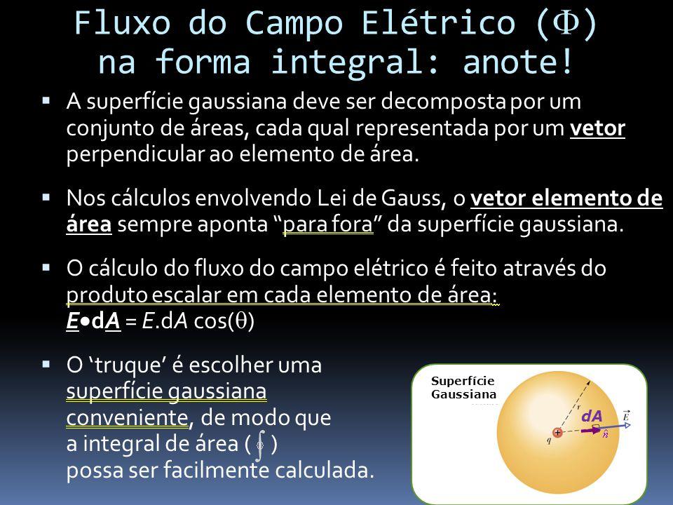 A superfície gaussiana deve ser decomposta por um conjunto de áreas, cada qual representada por um vetor perpendicular ao elemento de área. Nos cálcul