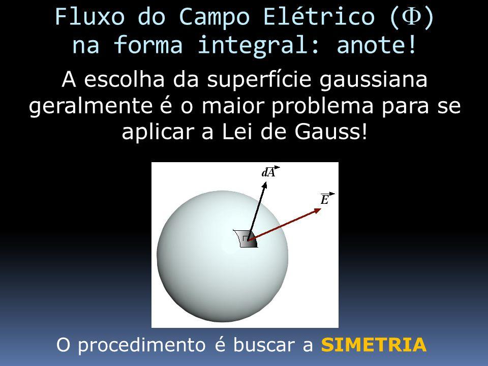 A escolha da superfície gaussiana geralmente é o maior problema para se aplicar a Lei de Gauss! O procedimento é buscar a SIMETRIA